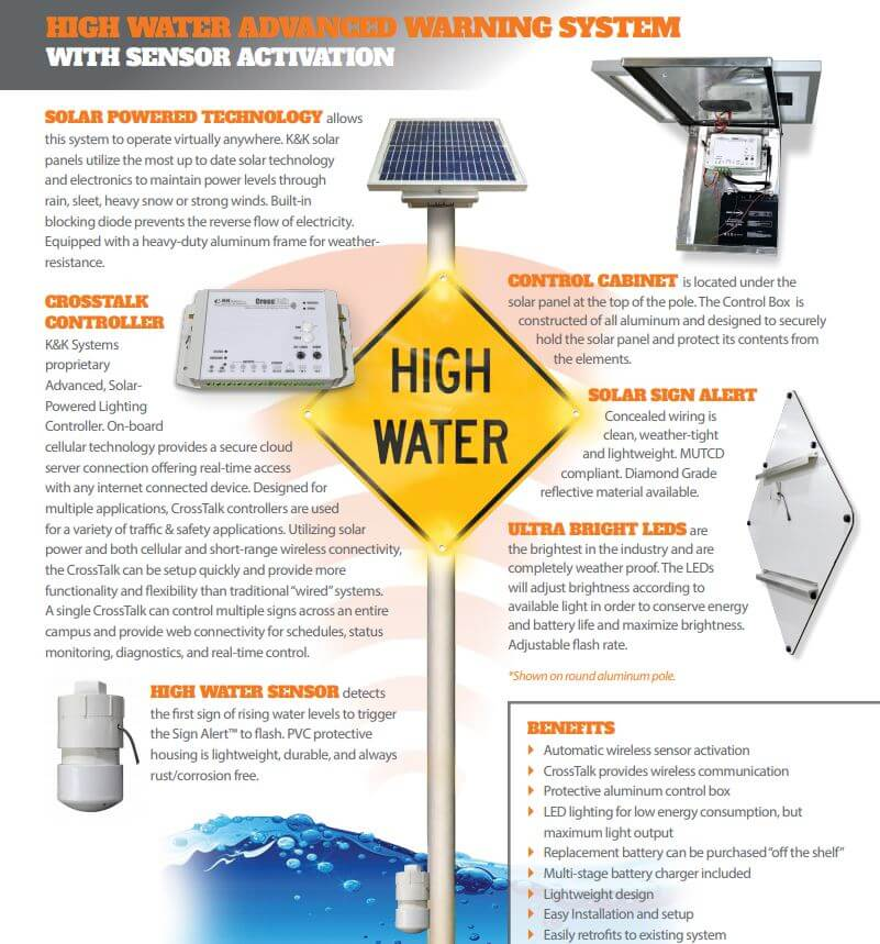 Sign Alert Systems